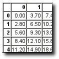 Zahlenreihen Rechner