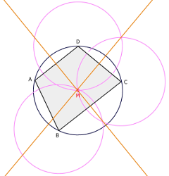 Cyclic quadrilateral, perpendicular bisectors