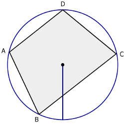 Cyclic quadrilateral, radius and circumcircle