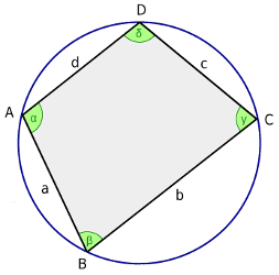 Cyclic quadrilateral, sides and angles