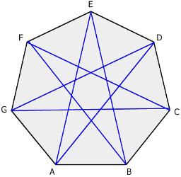 Geometry Problem 63: Regular Heptagon, side and diagonals. Level: High  School,