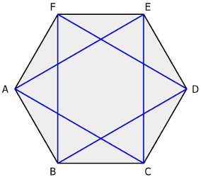 Resultado de imagen de HOW TO MAKE A STAR CIRCUMSCRIBED IN A HEXAGON