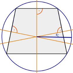 perpendicular bisectors and circumcircle