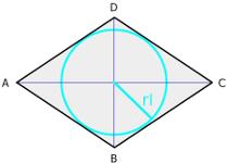 Rhombus, incircle