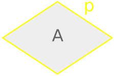 Rhombus, perimeter and area