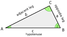 Right triangle, legs and hypotenuse