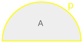Semicircle, perimeter and area