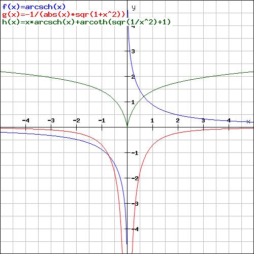 epub Essential Quantum Physics 1998